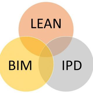 BIM & LEAN CONSTRUCTION