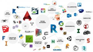 BIM-Software